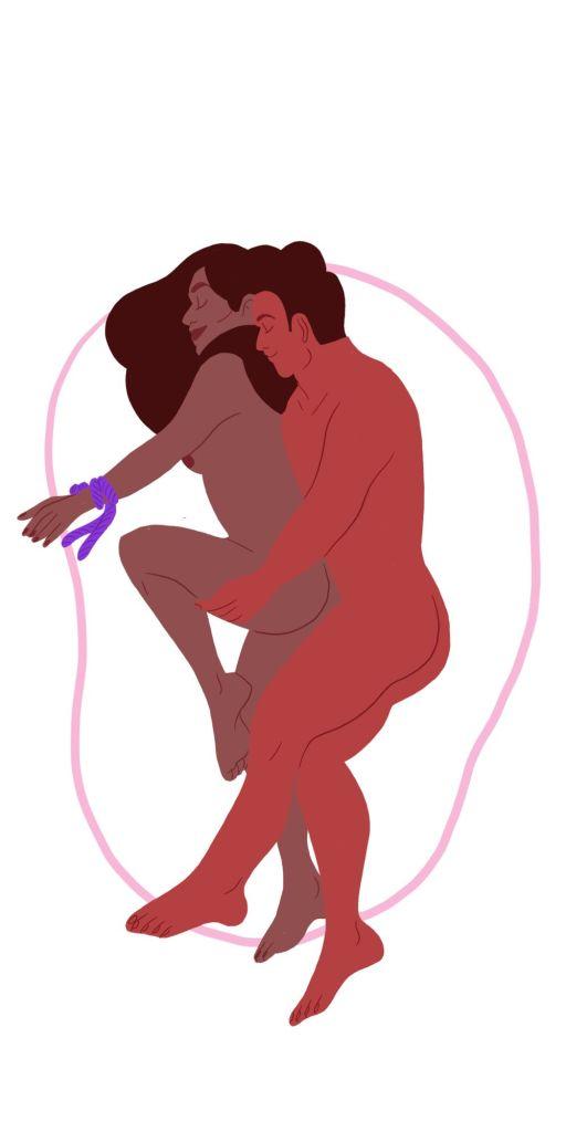 سکس و باندیج - مدل یک